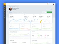 B2B Analytics Dashboard