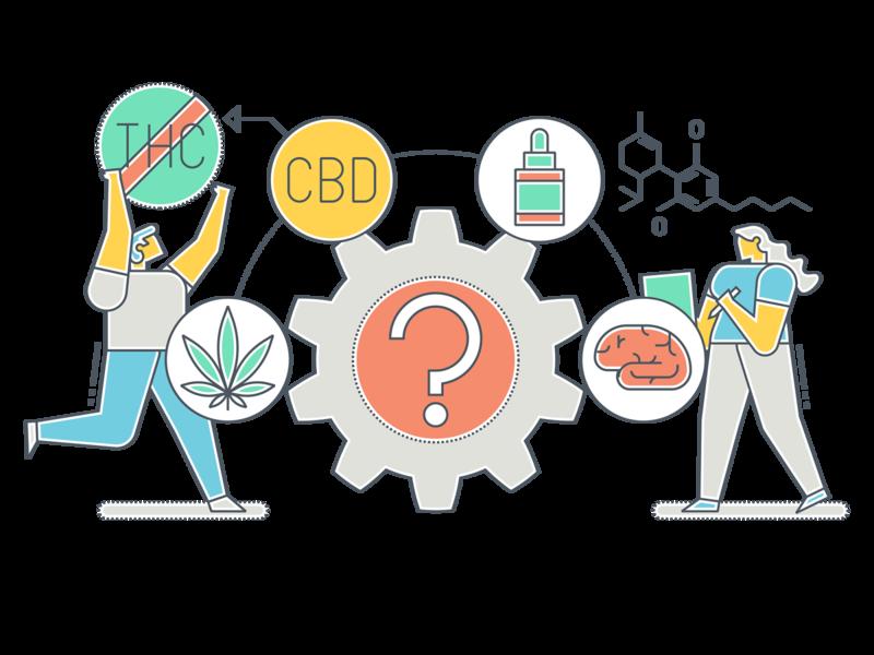 CBD Illustration 1 marijuana cbd vector illustration flat design