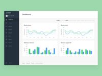AgriDigital Web App - Dashboard