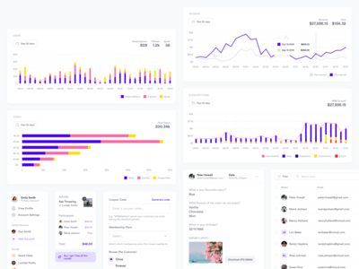 UI Components desktop components data analytics dashboard web minimal clean simple ux ui