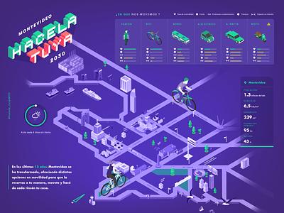 #hacelatuya car information design transport characters bike map game interfaz inphography graphic  design design illustrations