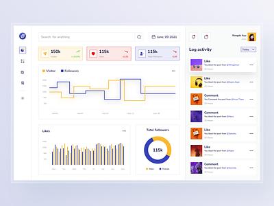 Up&Up - Social Media Dashboard mobile apps web design chart ux design social media dashboard interface uiux uidesign