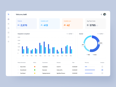Clinic Dashboard covid-19 status statistic stats filter insight chart dashboard coasts available staff patient hospital clinic clean design app clean ui minimalistic ui