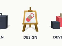 Plan design develop