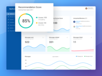 Dashboard for reviews app