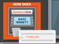 Sainsbury's Bank - Internal Infographic illustration