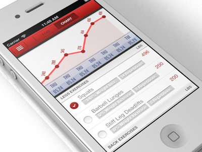 Charting your Progress chart workout gym ios iphone table