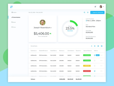 Dashboard UI user experience user interface mobile apps apps app dashboard uiux ux ui