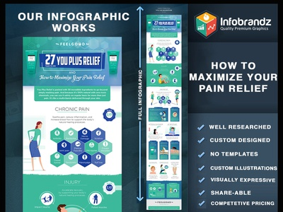 How to Maximize your Pain Relief infograhic infographics infobrandz infographic design illustration