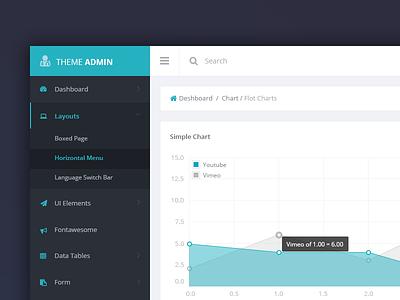 Theme admin chart view ux interface tracking theme template stats pie itsekhtiar graph chart admin activity