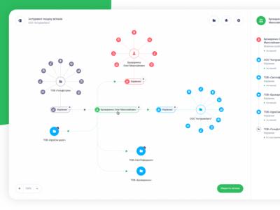 Business Connection Analytics Platform