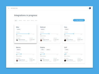 Integration Dashboard dashboard