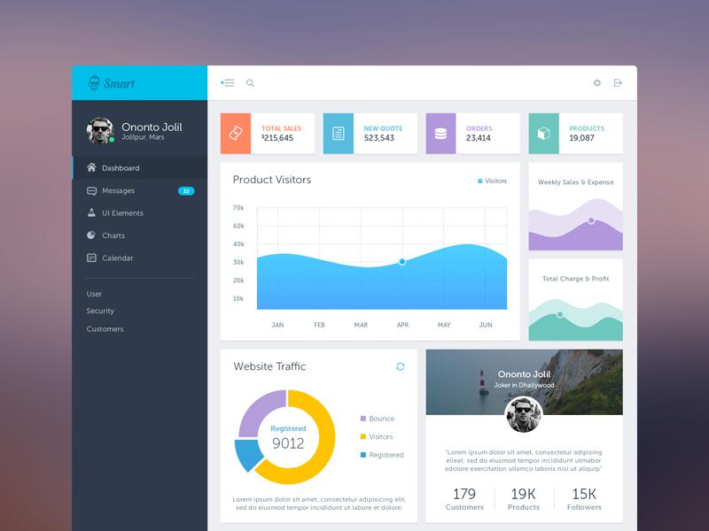 Smart Admin Dashboard free psd admin ux ui flat web design dashboard back-end freebie practice work