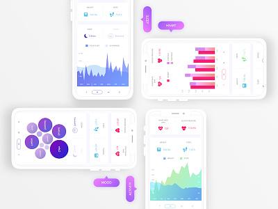 Health data viz data visualization data viz ui mobile health