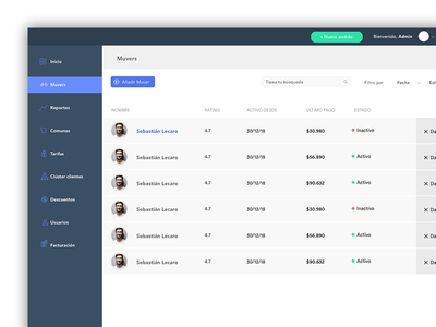 Dashboard for delivery drivers