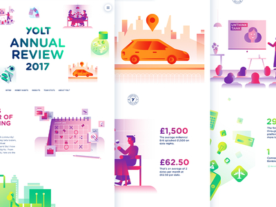 Yolt Annual Review Site annual review site launch launch website illustrations year in review 2017 2018