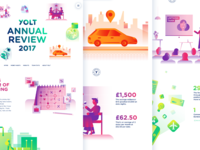 Yolt Annual Review Site