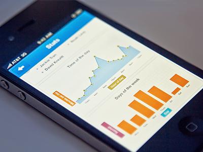 Stats User Interface stat analytics ui app ios