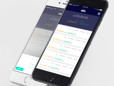 Finance Reports - Mockup mobile ui mockup reports finance