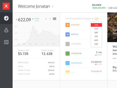 Dashboard WIP dashboard charts stocks graphs currency news