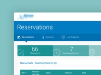 Reservation system dashboard
