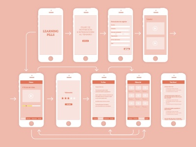 Learning Pills wireframes ux ux design mobile application mobile interface user interface