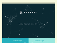 WIP - Senzari's New Corporate Landing Page web design corporate graph web design