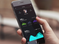 Dashboard Fitness app