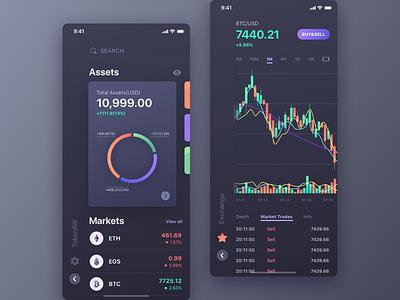 Tokenbill V1.0 tomhands candlestick chart stock purple token eos eth btc bitcoin app