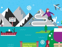 AIRNZ ILLUSTRATION