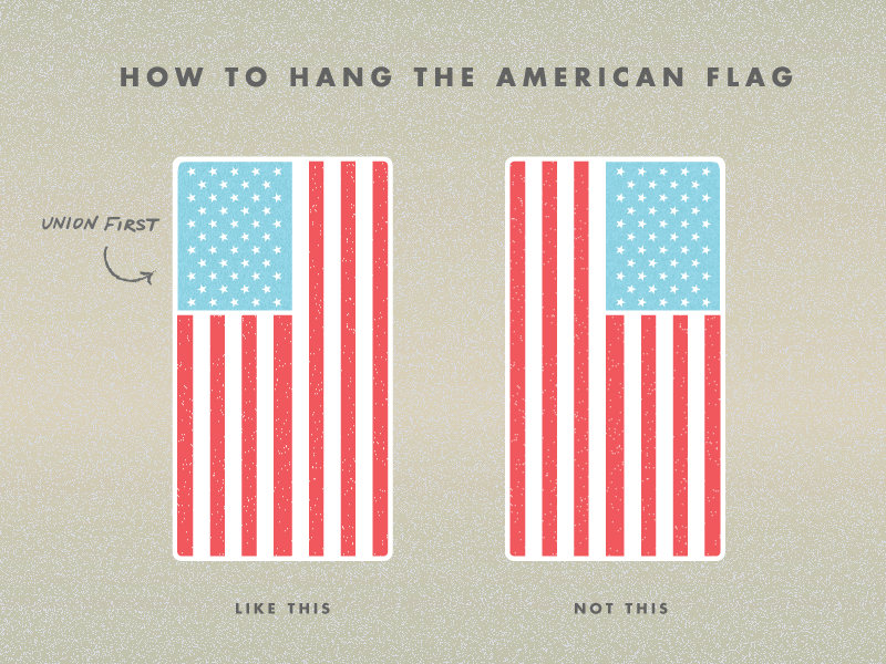 How To Hang The American Flag america american illustration flag guide reference stars stripes usa united states