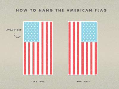 Hang Flag On Wall 28+ [ how to hang a picture on the wall ] | 12 splendid wall
