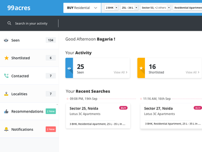 User Dashboard chat information web type user dashboard activity profile contacted localities notification material flat