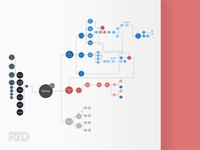 RTD App Map