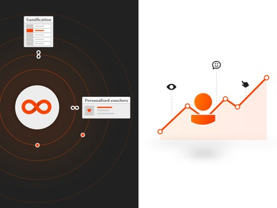 Illustrations Orange Black web design illustration