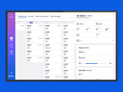 Flights Dashboard dashboard design flights ui interface