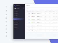 Jobs List Dashboard
