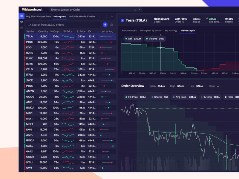 Trade Analysis dashboard design dashboard ui money banking finance trading sparklines table data table complex application web app interface data vis data visulization dashboard