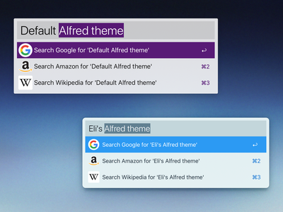 Alfred theme