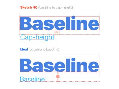 Sketch Baselines Recommendation