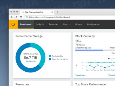 IBM Storage Insights Pro Dashboard