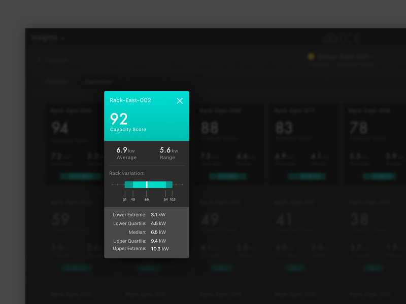 Capacity Score dark dashboard hover average variation rack ui machine score capacity score