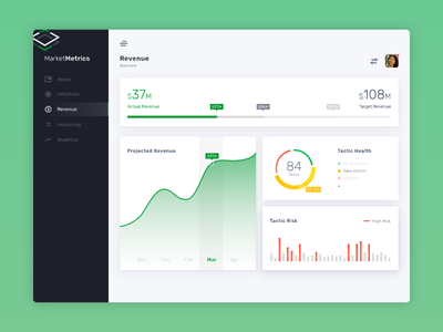 Marketing Dashboard business green app web layout ui design dashboard