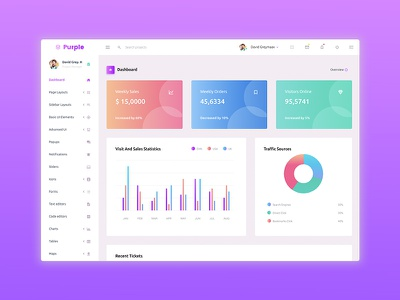Purple Admin Dashboard Premium website webapp ux ui sidebar product graph flat dashboard chart bootstrap admin