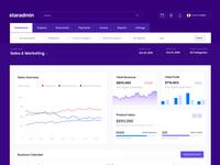 Sales & Marketing Dashboard Staradmin