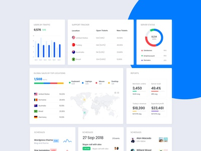 Dashboard Widgets screen profile overview menu event chat template timeline statistics chart admin dashboard admin ux typography webapp graph bootstrap 4 clean widgets cards