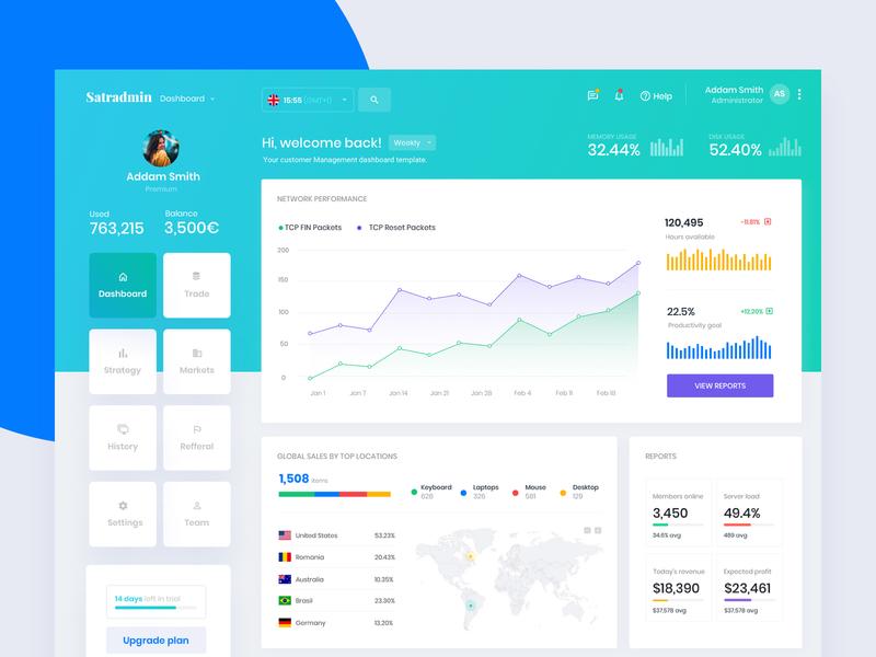 Finance Monitoring Stardashboard by Rafzin p on Dribbble