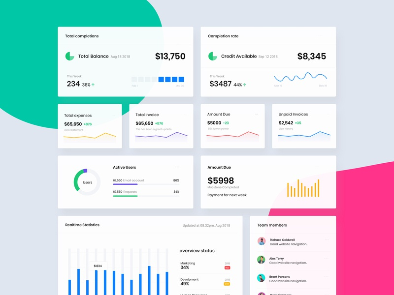 Cards chart ui ux graph clean bootstrap 4 dashboard minimal product payment landing page mockup webapp profile search typography webdesign website animation account