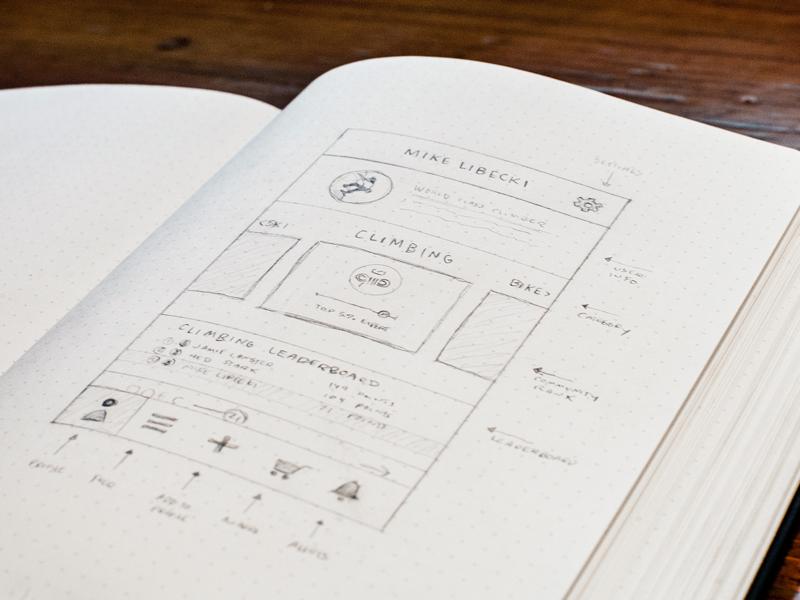 Experticity Sketch sketch wireframe ui profile app pencil prototype dot grid osx mac