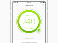 Credit Score screen for the Prosper Daily app